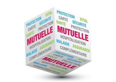 résiliation mutuelle santé
